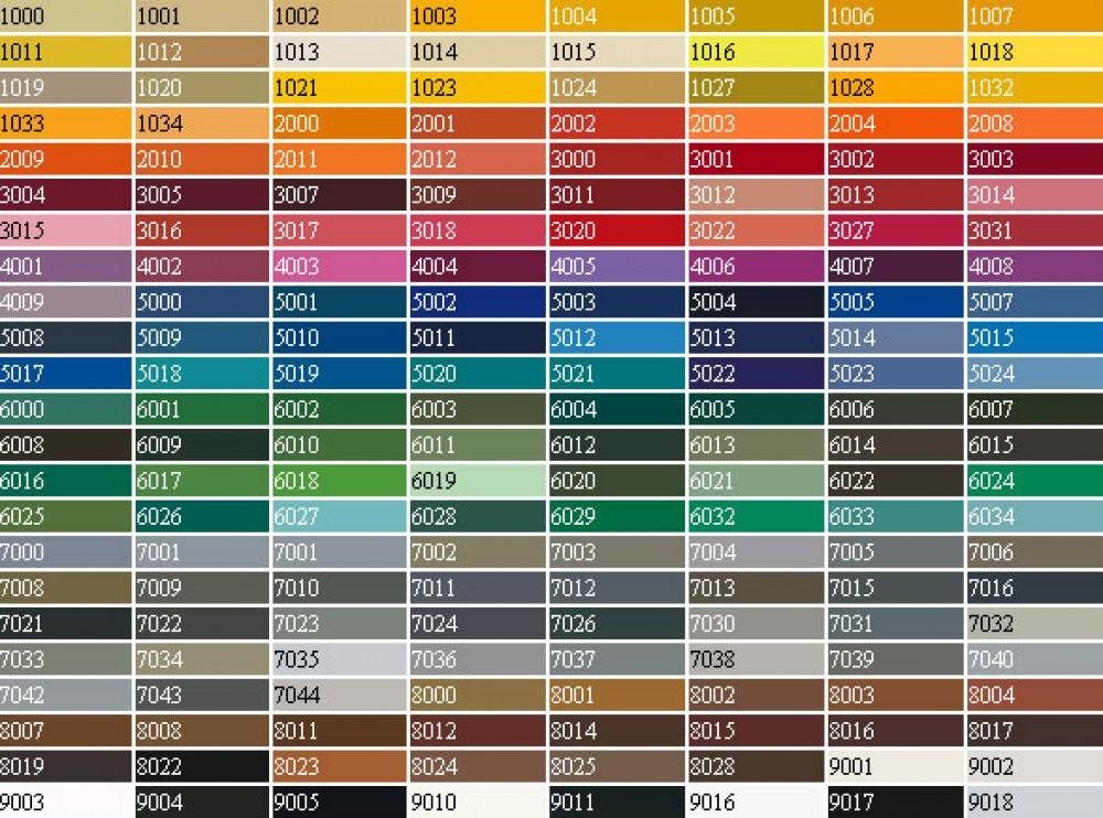 RAL Farben: